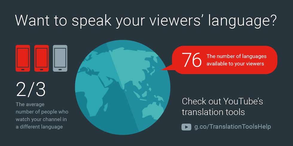 International Marketing – YouTube Translation